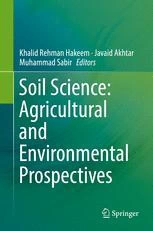 Pesticides Pollution in Agricultural Soils of Pakistan | SpringerLink
