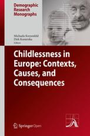 Childlessness in the United States | SpringerLink