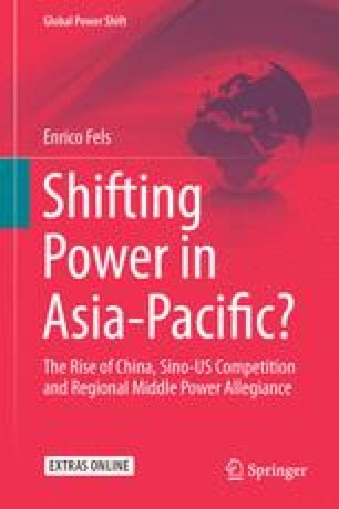 Thailand: Bending with the Wind Again? | SpringerLink