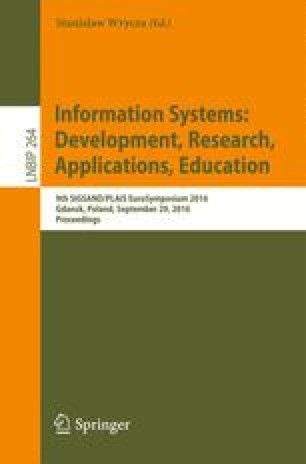 Information Systems: Development, Research, Applications, Education