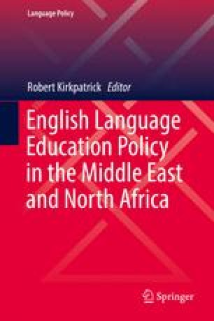 English Education Policy in Saudi Arabia: English Language