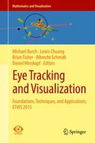 Eye Tracking and Visualization