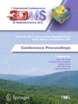 Proceedings of the 1st International Conference on 3D Materials Science