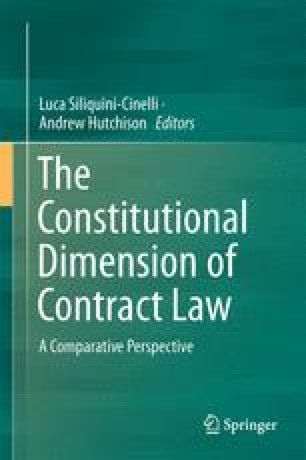 The Impact of Human Rights on English Contract Law