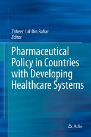 Pharmaceutical Policy in Pakistan | SpringerLink