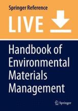 Handbook of Environmental Materials Management