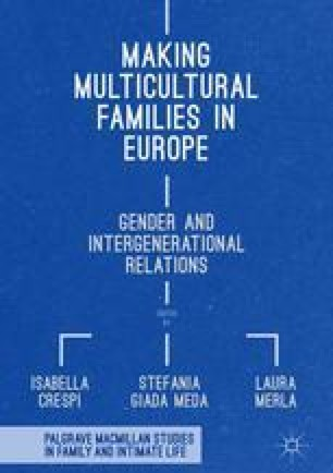 example of transnational families