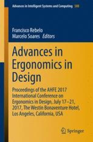 Advances In Ergonomics In Design Springerlink