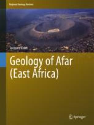 Axial Volcanic Ranges | SpringerLink