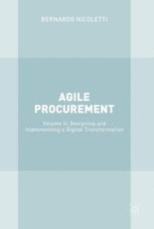 The Future: Procurement 4 0 | SpringerLink