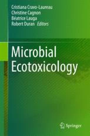 Microbial Ecotoxicology