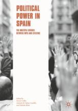 Political Power in Spain