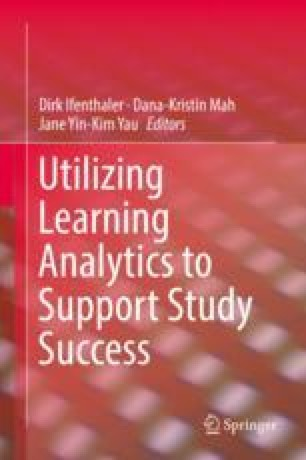 Empowering Teachers to Personalize Learning Support | SpringerLink