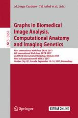 Graphs in Biomedical Image Analysis, Computational Anatomy and Imaging Genetics