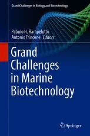 Grand Challenges in Marine Biotechnology