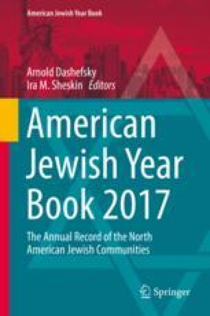 Jewish Institutions | SpringerLink