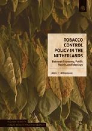 Tobacco Industry Influence | SpringerLink