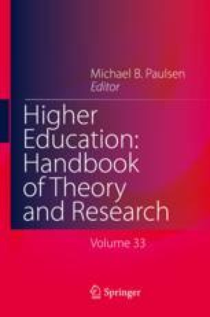 Inventorying the Scholarship of Teaching and Learning Literature