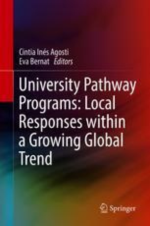 University Pathway Programs: Local Responses within a Growing Global Trend