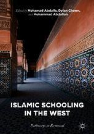 Islamic Pedagogy: Potential and Perspective | SpringerLink