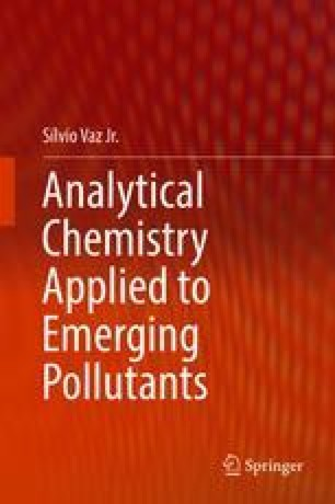 Fundamental Aspects Of Analytical Chemistry For Environmental