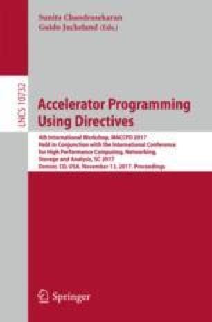 Accelerator Programming Using Directives