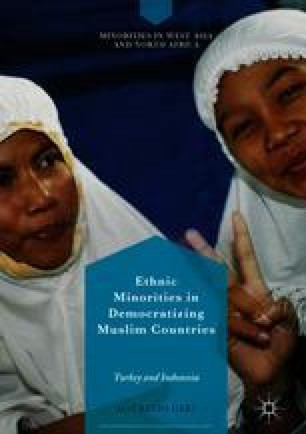 minority rights in the middle east castellino joshua cavanaugh kathleen a