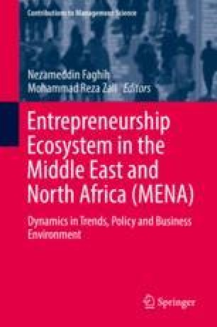 Entrepreneurship Ecosystem in the Middle East and North Africa (MENA)
