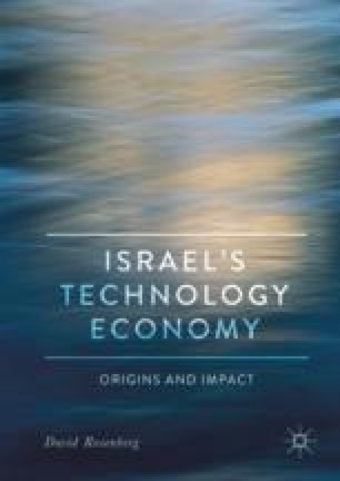 Israel's Technology Economy