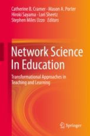 Network Science in Your Pocket | SpringerLink