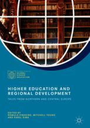 Higher Education and Regional Development