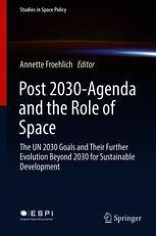 Post 2030-Agenda and the Role of Space