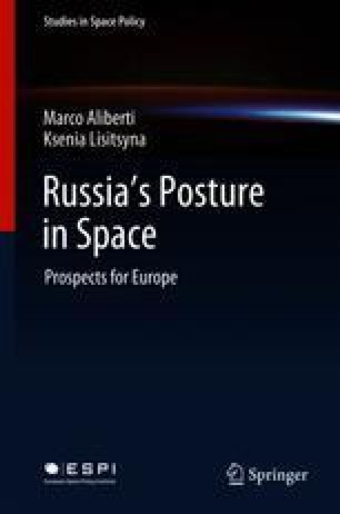 Russia's Posture in Space