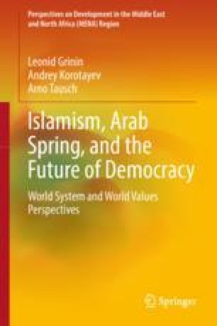 Islamism and Its Role in Modern Islamic Societies   SpringerLink