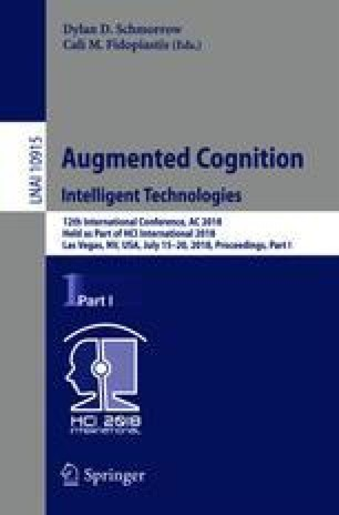 Augmented Cognition: Intelligent Technologies