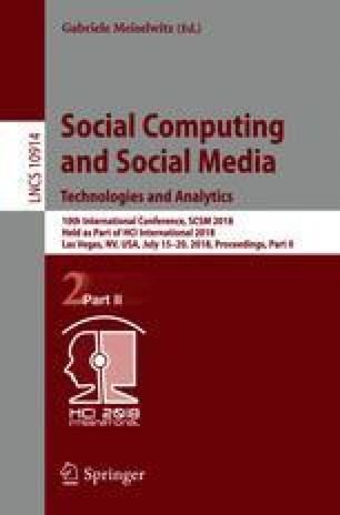 Social Computing and Social Media. Technologies and Analytics