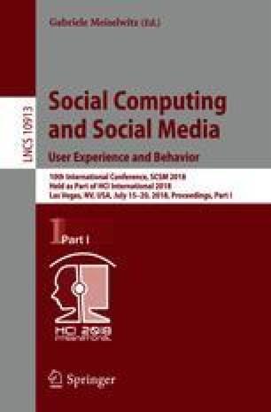 Social Computing and Social Media. User Experience and Behavior