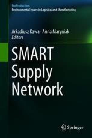 SMART Supply Network
