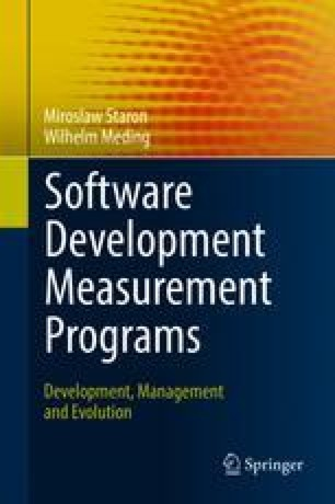 Software Development Measurement Programs