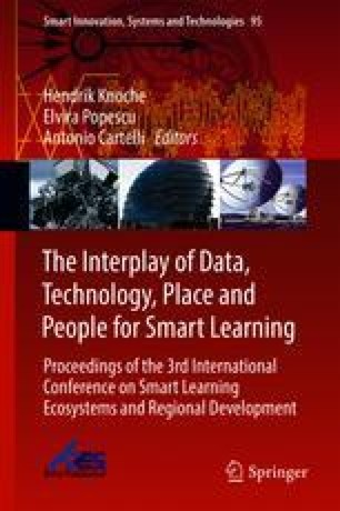 The Interplay of Data, Technology, Place and People for Smart Learning