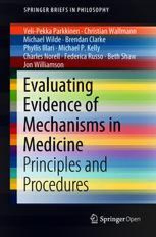 Evaluating Evidence of Mechanisms in Medicine
