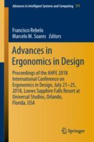 Advances In Ergonomics In Design Springerlink
