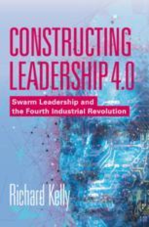 Leadership Development and Mindsets—From Directive to Collective ...