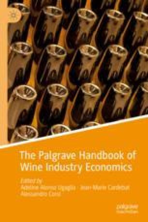 The US Wine Industry | SpringerLink