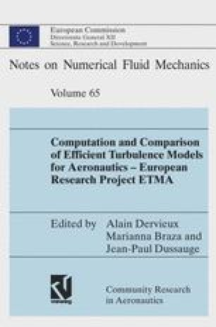 Supersonic Compression Ramp Flow  Synthesis of Results    SpringerLink