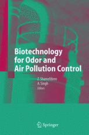 Methods Of Odor And Voc Control Springerlink