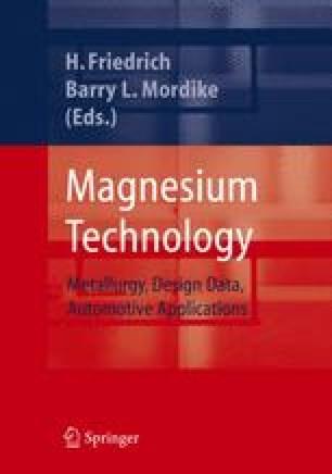 Magnesium Technology 2000 : proceedings of the symposium