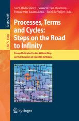 Processes, Terms and Cycles: Steps on the Road to Infinity