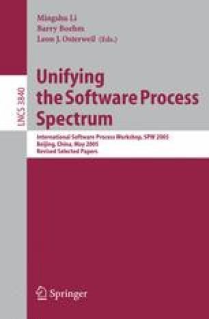 Unifying the Software Process Spectrum