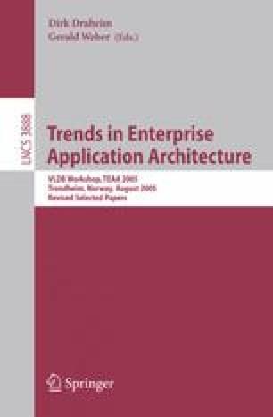 Trends in Enterprise Application Architecture